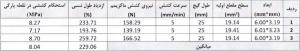 نتایج آزمون لاستیک EPDM